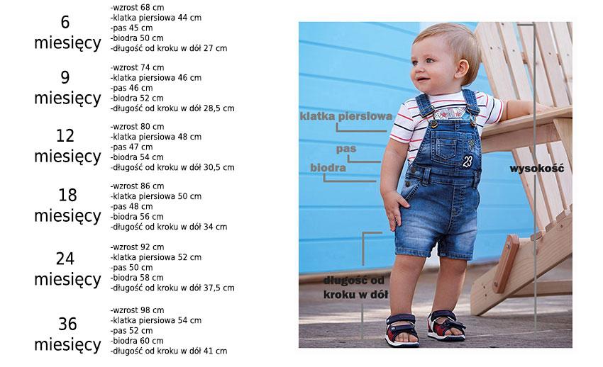 baby-tabela-rozmiar%C3%B3w